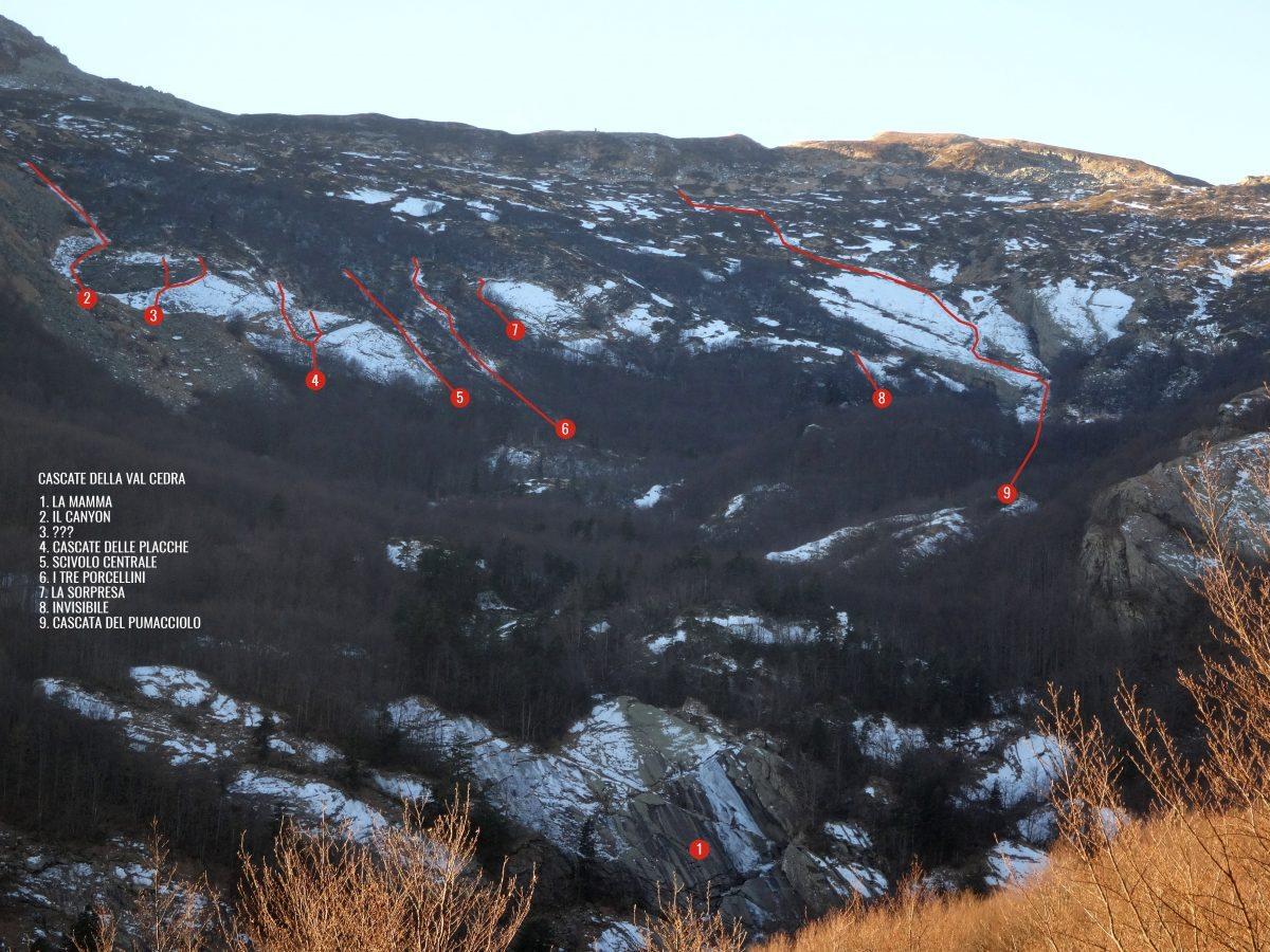 Cascate Val Cedra