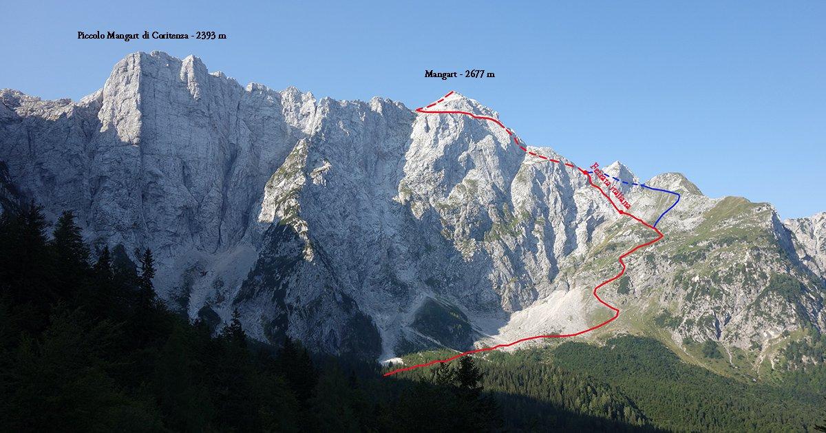 Il versante settentrionale del Mangart con l'itinerario di salita in rosso, in blu la discesa